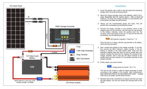 Watt Solar Wiring Diagram on windy nation, four winds rv, battery backup, camper trailer, hq-st 30a 24v, 98 monaco battery,